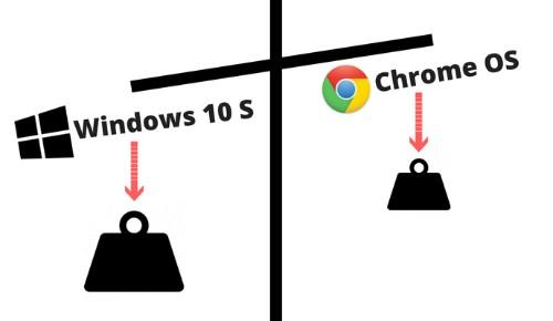 Nên chọn mua máy tính Windows 10 S hay Chrome OS?